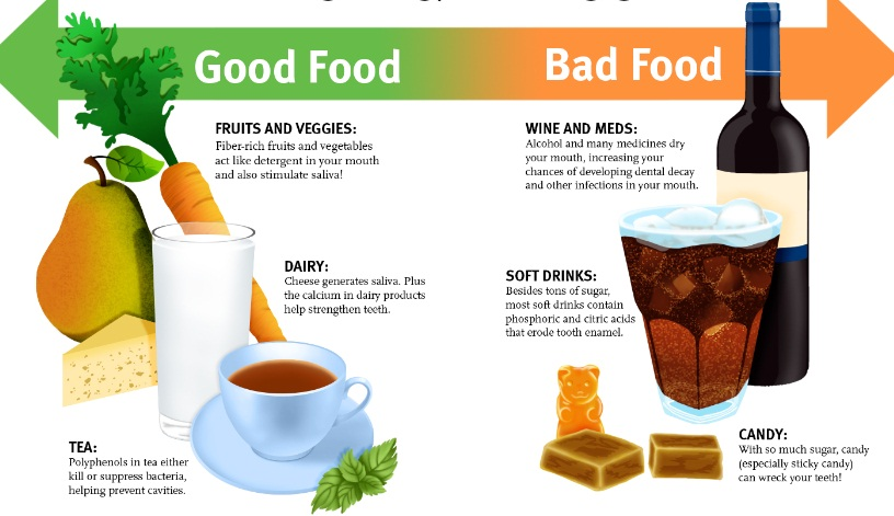 Food you should not eat if you have sensitive tooth